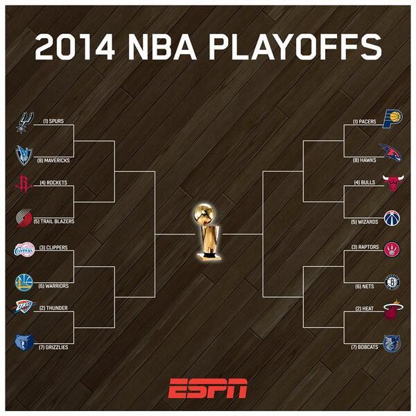 2014 NBA Playoffs: The Bandwagon Report » 1skillz